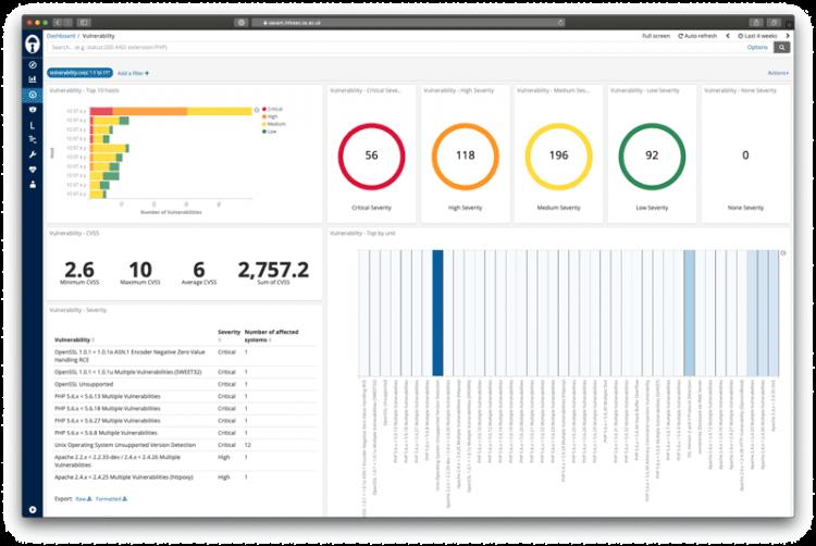 2019 03 29 savant vulnerability dashboard 800x535